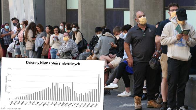 Ponad cztery tysiące ofiar śmiertelnych koronawirusa. Sprawdź statystyki