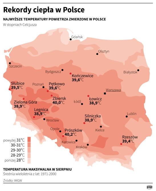 Rekordy ciepła w Polsce (Maciej Zieliński/PAP/IMGW)